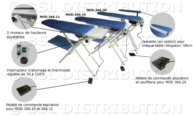 table repasser professionnelle pliante chauffante. Black Bedroom Furniture Sets. Home Design Ideas