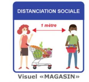 Affiches de prévention sanitaire -MAGASIN