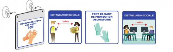 Affiche de prévention sanitaire - Matériel médical et fourniture pour hôpitaux